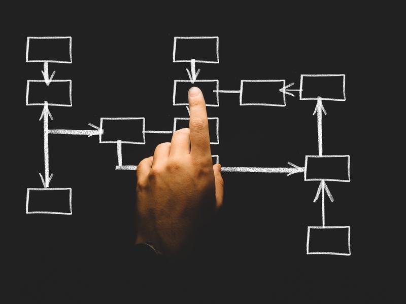 diseñando un Modelo Entidad Relación