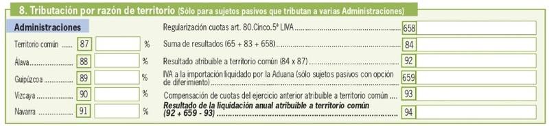 Modelo 390 España 17