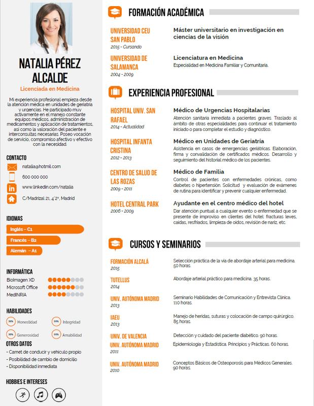 Curriculum España