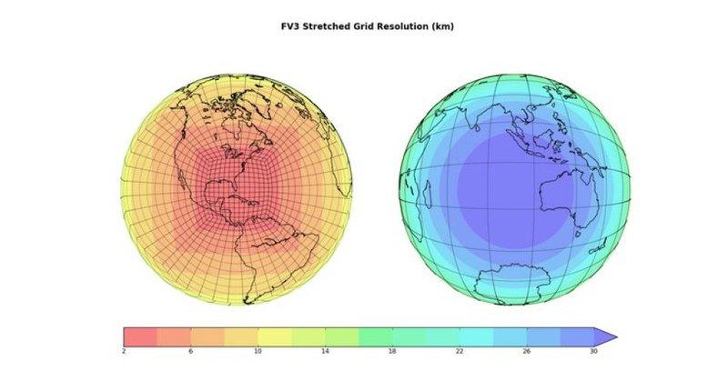 comparacion del Modelo GFS